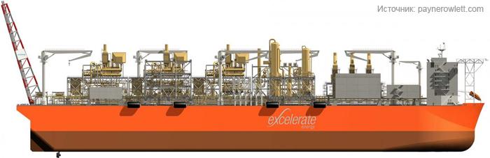 FLNG судно Excelerate Energy