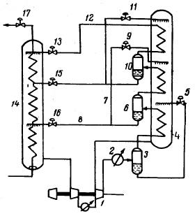 Схема цикла СПГ фирмы TEAL, используемая на заводе Скигда - 1, 2, 3