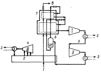 Схема ОКЦ сжижения с предварительным пропановым охлаждением