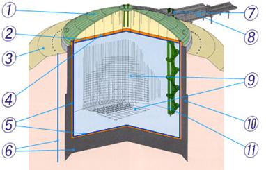 Заглубленный резервуар СПГ для хранения сжиженного природного газа с подвесной платформой