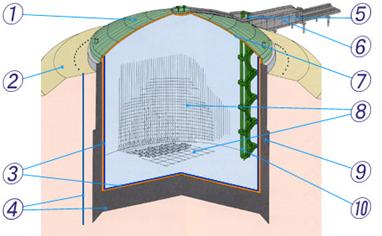 Заглубленный резервуар СПГ для хранения сжиженного природного газа с крышей, имеющей внутреннюю изоляцию