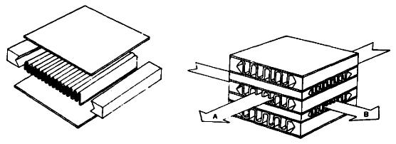 Схема пластинчатого теплообменника