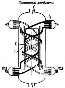 Схема витого теплообменника: 1 - прокладка, 2 - сердечник, 3 - трубная доска