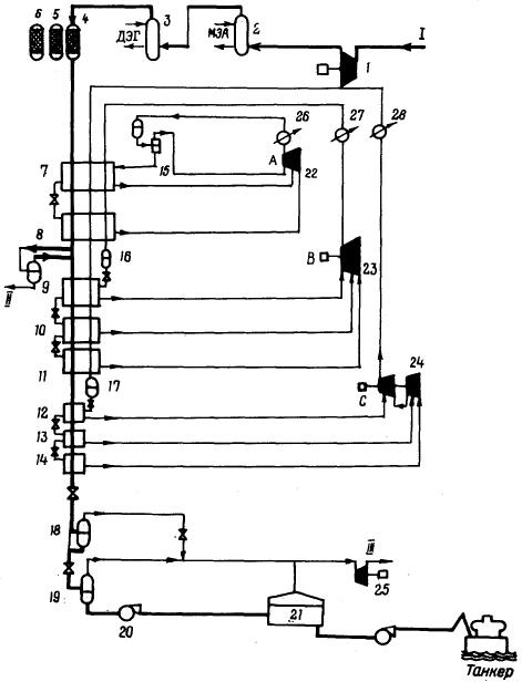 Схема завода СПГ в Арзеве (Алжир)