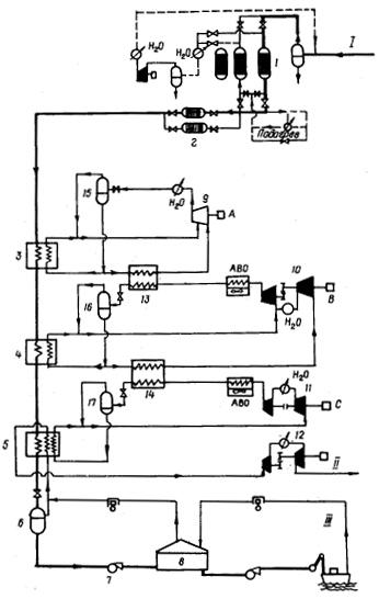 Схема завода СПГ в Кенай (Аляска)