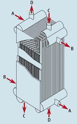 Пластинчатый алюминиевый теплообменник