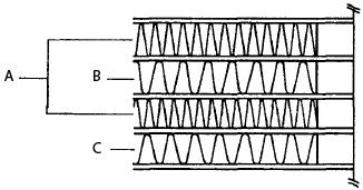 Пример чередования ABAC проходов в пластинчатом теплообменнике
