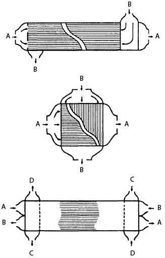 Пластинчатый теплообменник – противоточный, с перекрестным током, многопоточный