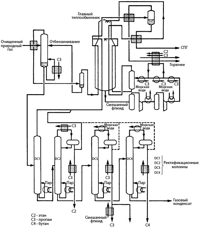 Многопоточные пластинчатые теплообменники Паяный теплообменник HYDAC HEX S400-20 Азов